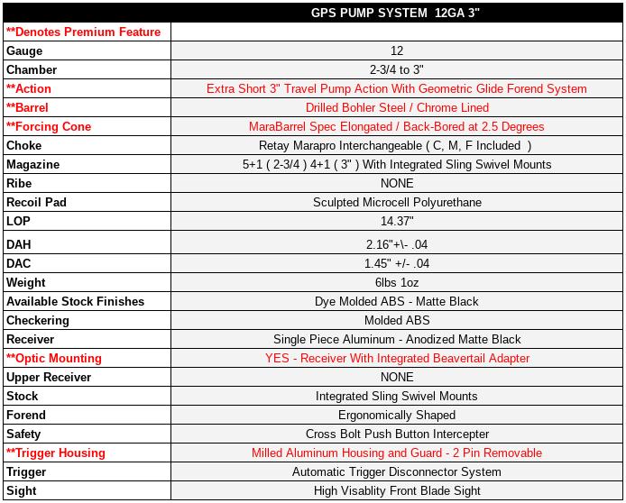 GPS Pump 12ga 3_ Specs.png