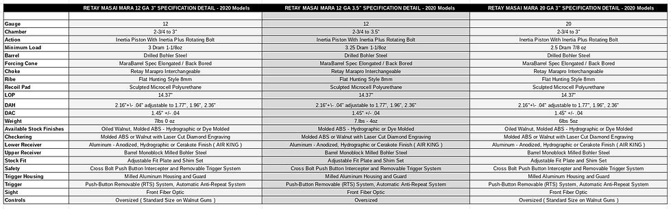 MASAI MARA SPECS.png