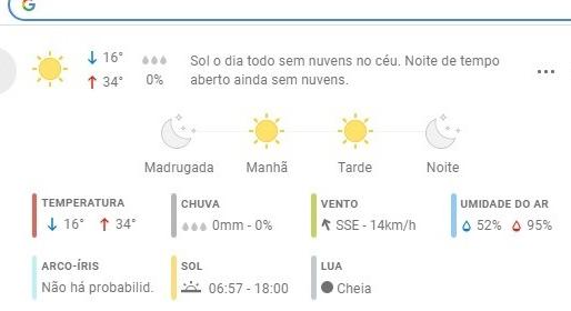 Temperatura sobe gradativamente a partir desta quinta-feira na região