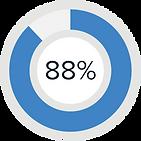 Porcentajes-todos-88.png
