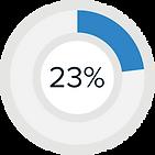 Porcentajes-PáginaWEB-23.png