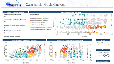 reports example clusters.png