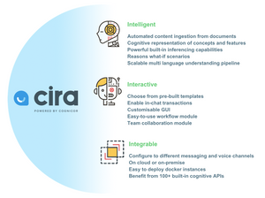 Features of CIRA, a DIY virtual assistant platform powered by CogniCor