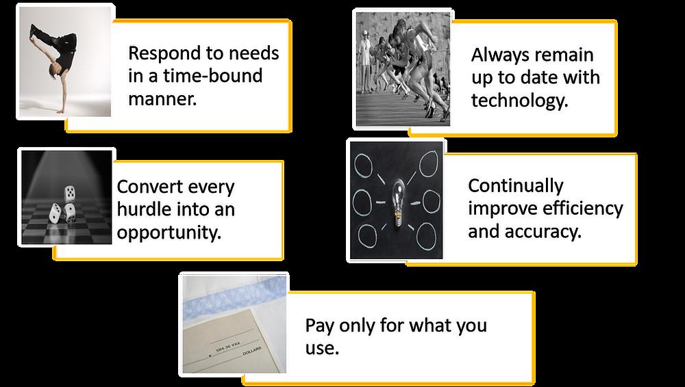 Top five advantages of conversational AI platforms