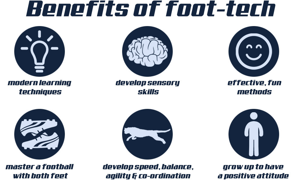 Benefits Of Football Coaching Children