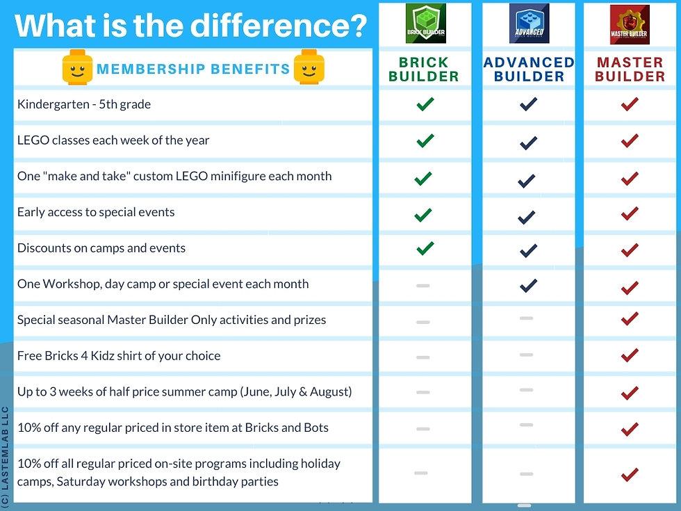 Membership benefits .jpg