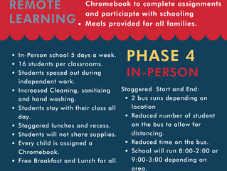 Return to Learn Info-graphic!