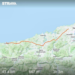 Ride 32 - from Santander to Comillas (Spain) - 19 July 20