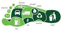 Reduce-Your-Carbon-Footprint.jpg