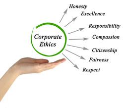 Diagram of Corporate Ethics.jpg