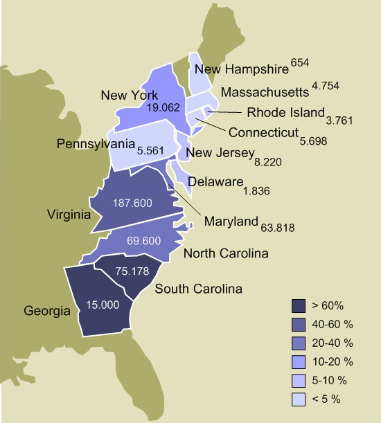This chart displays the slavery  percentage within each of the 13 colonies. (Image Source: Wikimedia)