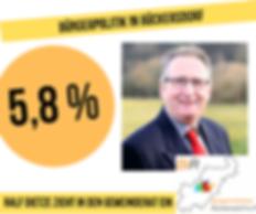 rueckersdorf_ergebnis.png