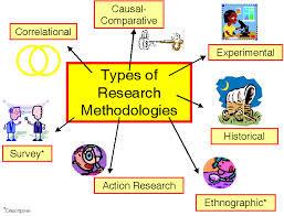 research methods.jpg