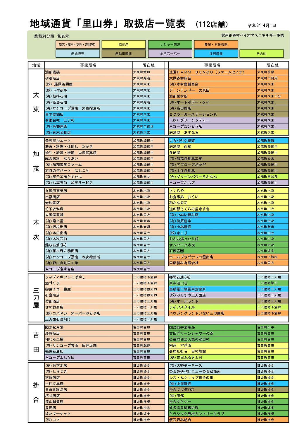 ■■地域通貨「里山券」取扱店舗一覧表_20210421最新_page-0001.