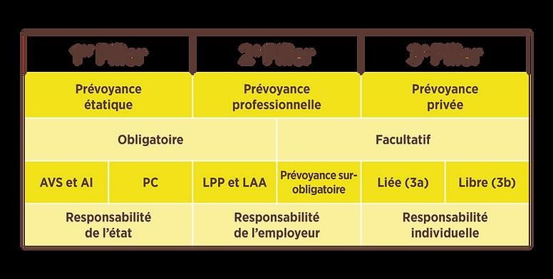 BP-WEBSITE-PILIER.png