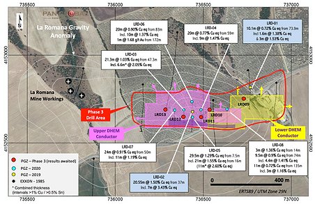 Phase 3 Drilling Escacena - Drill Hole Locations