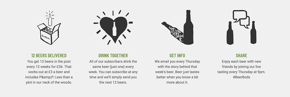 Beer subscription service with social media customer experince