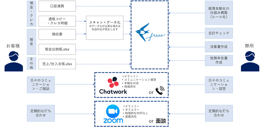 ICT活用ツール.png