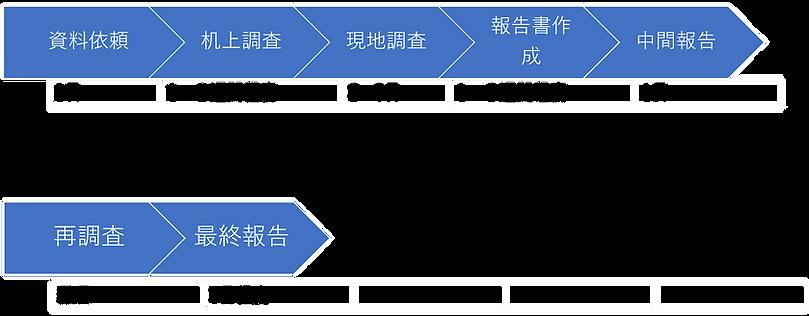 DD3図1.png