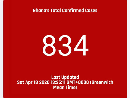 Ghana covid19 cases rises to 834, situation as it stands now.