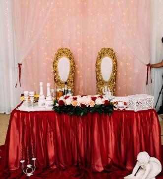(007) %свадьба в хабаровске фуршеты банк