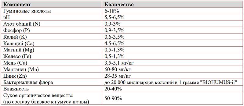 ТАБЛИЦА ru2.png