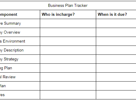 Business Plan - Get IT Done