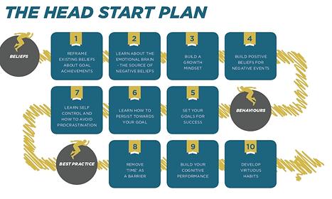 Head Start Planner Image