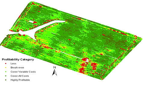 farmporfitability.jpg