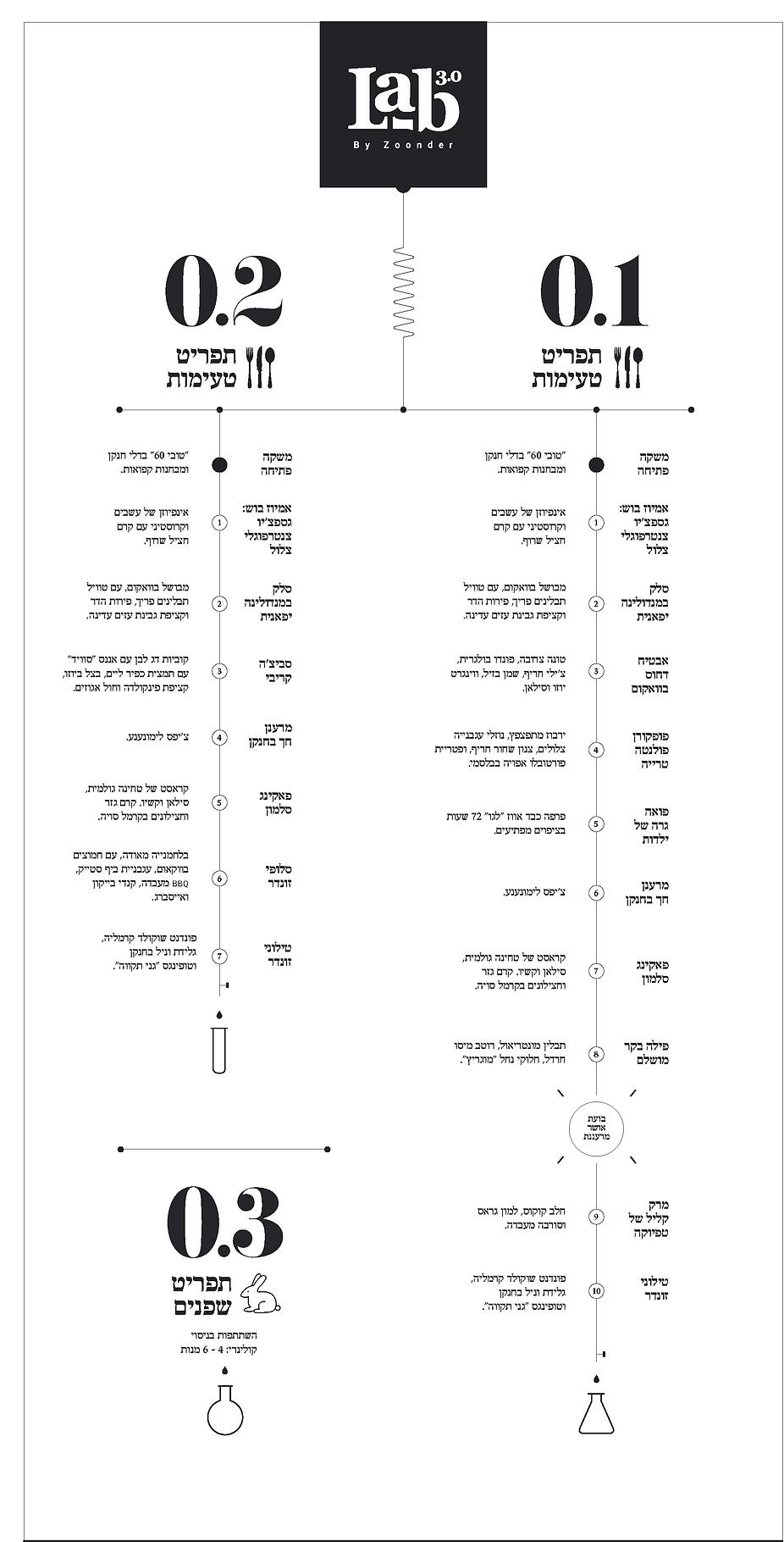 tasting menu sample - hebrew