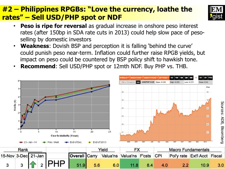Philippine RPGBs