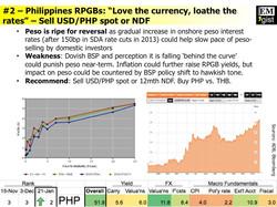 Philippine RPGBs