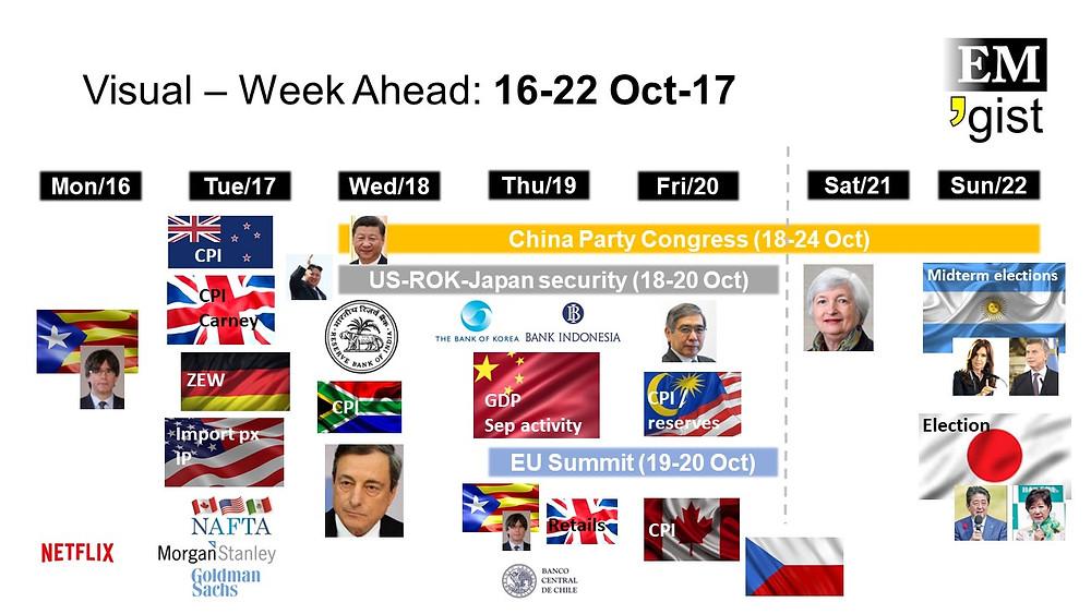 Visual - Week Ahead 16-22 Oct-17