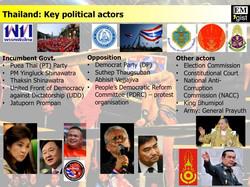 Key political actors