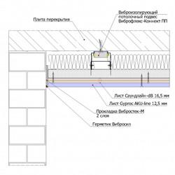 Каркасный зи потолок на Виброфлекс-Коннект ПП (115 мм)2