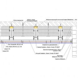 Каркасный зи потолок на Виброфлекс-Коннект К15 (200 мм)3