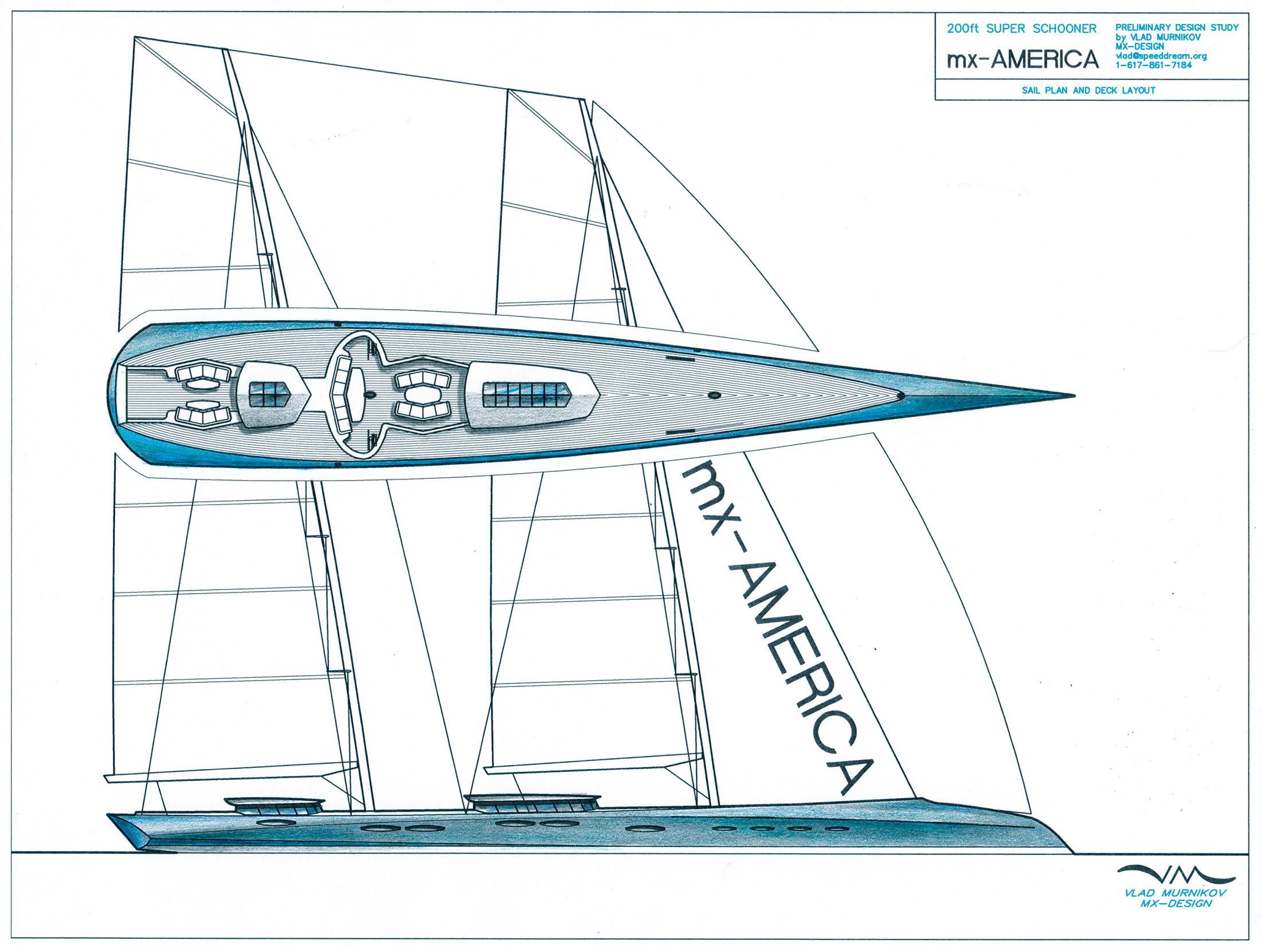 mxAmerica-3B-2