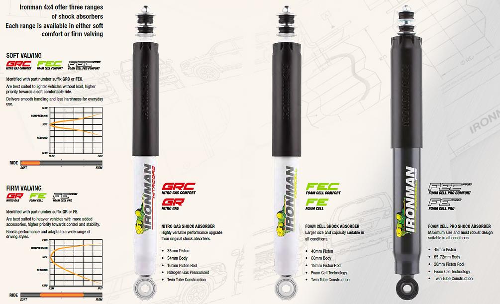 Ironman 4x4 Shock Selection Beaudesert 4x4