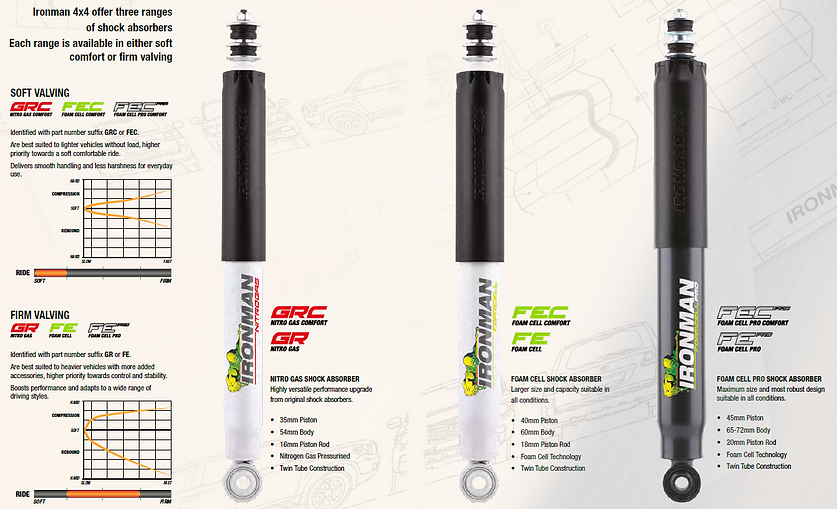 Shock Absorber selection-w1920.png