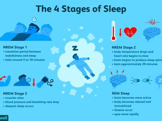 How Sleep Impacts Athletic Performance