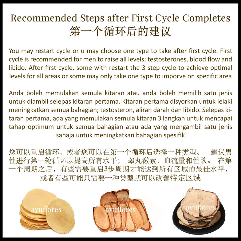 Recommended Steps After Cycle Completes