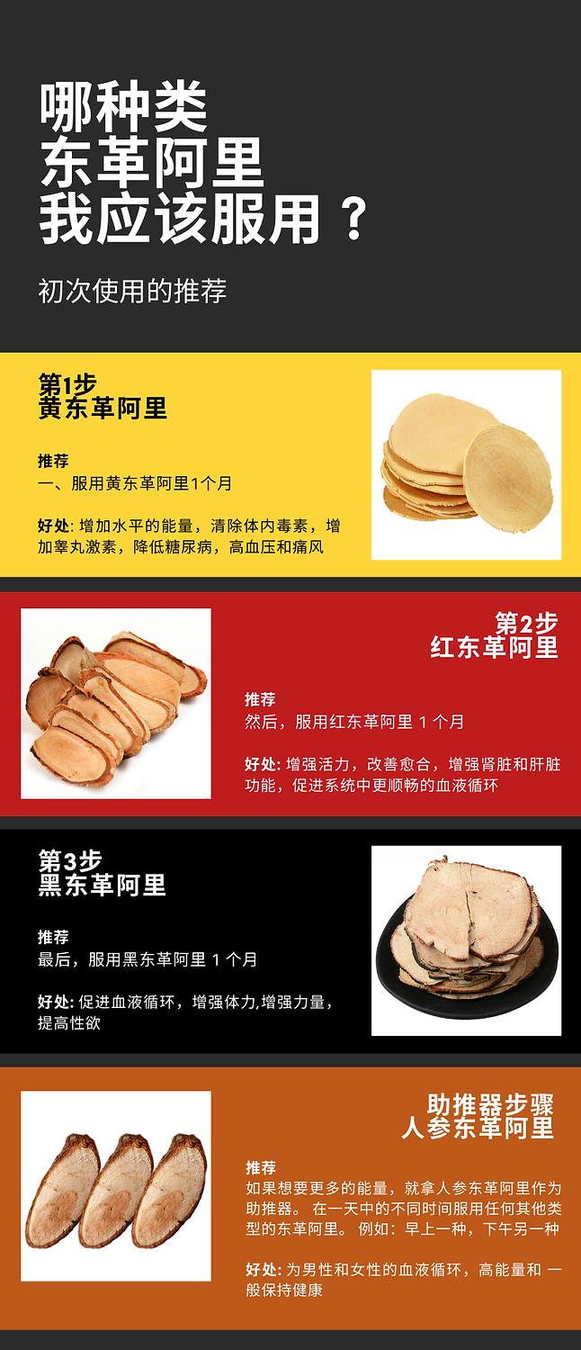 CHINESE WHICH TA IS GOOD FOR ME.png