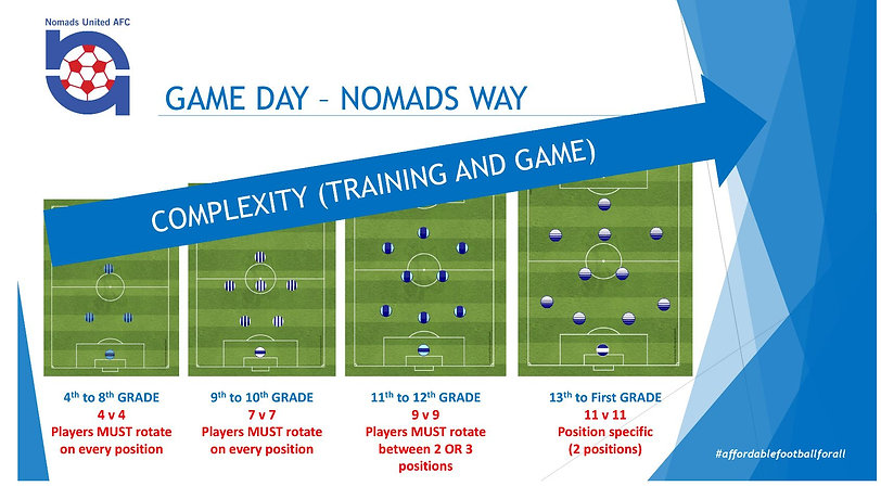 Nomads Coaches.JPG