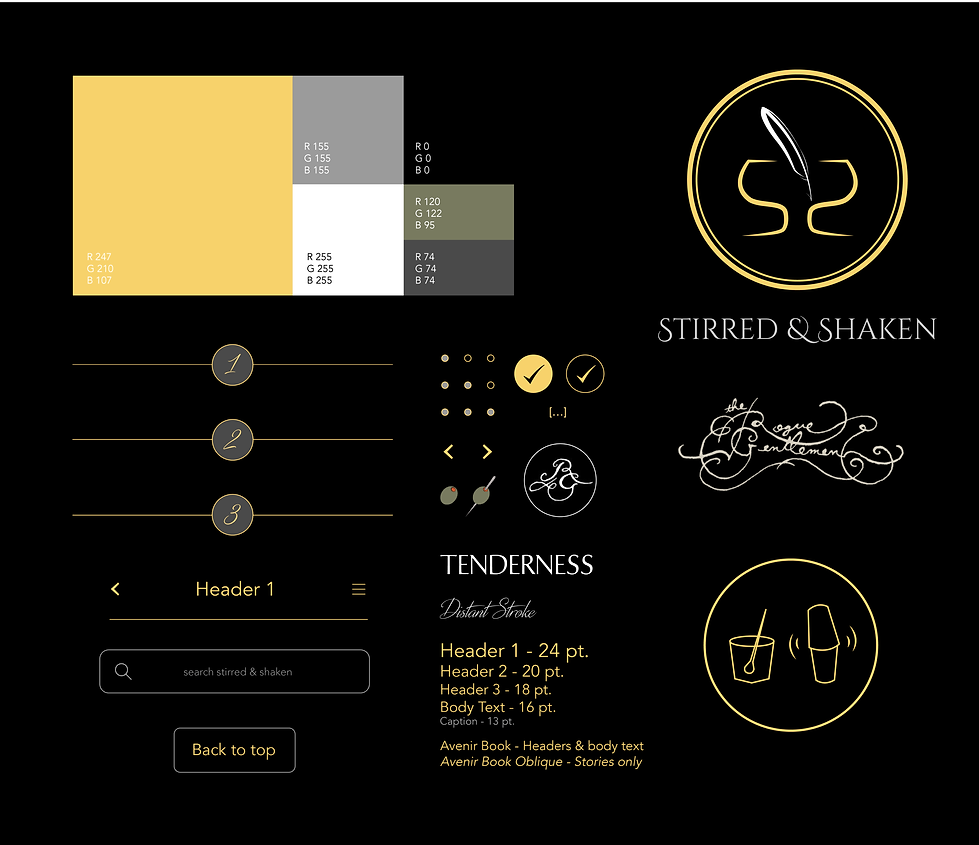 Sitrred&Shaken PROCESS-08.png