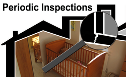 Periodic Inspection on Property Lets