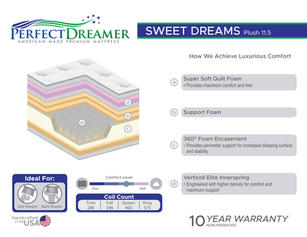 SWEET DREAMS PLUSH 11.5_SpecCard.png