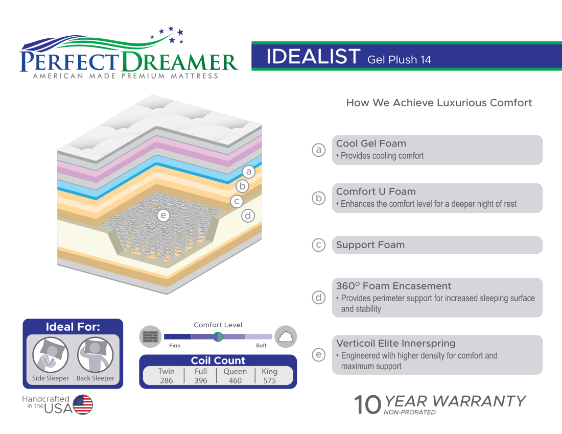 IDEALIST GEL PLUSH 14_SpecCards.png