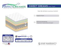 SWEET DREAMS ET 8_SpecCard.png