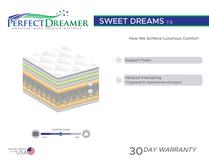 """SWEET DREAMS 7.5"""""""