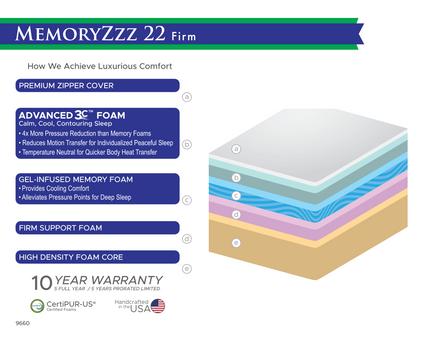 MEMORYZZZ 22 FIRM SPEC